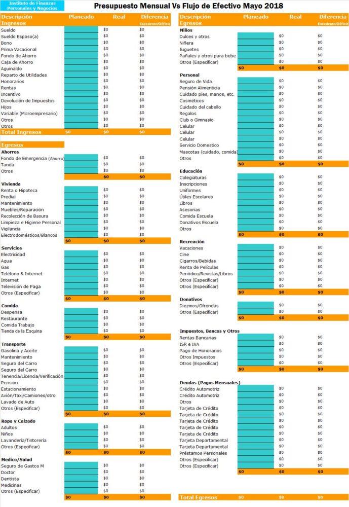 Plantilla de Excel para presupuesto personal o familiar